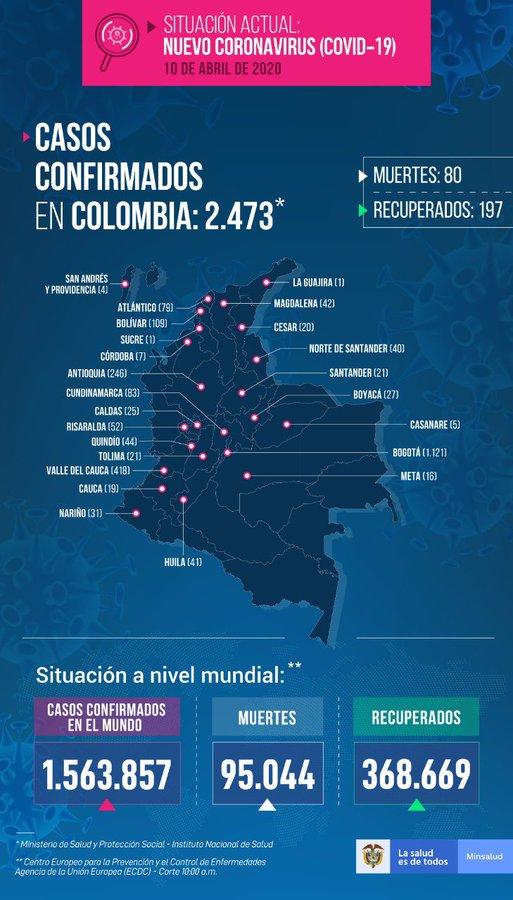 ATENCIÓN: Cinco nuevos casos de coronavirus en el Tolima 2