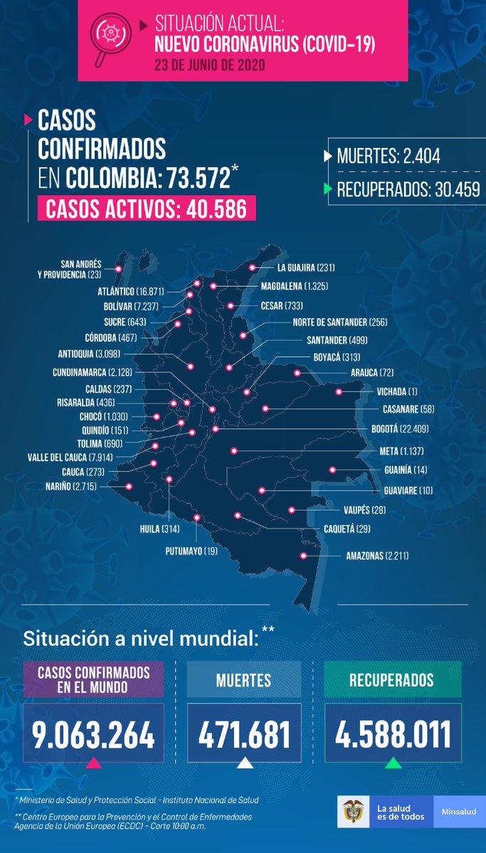 Coronavirus: 73.572 casos y 2.404 muertes en el país 3