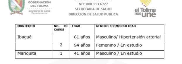Las últimas 24 horas del Covid-19 en el Tolima 9