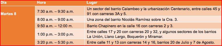 Aguacero de las ultimas horas dejó varios sectores de Ibagué sin Luz 4