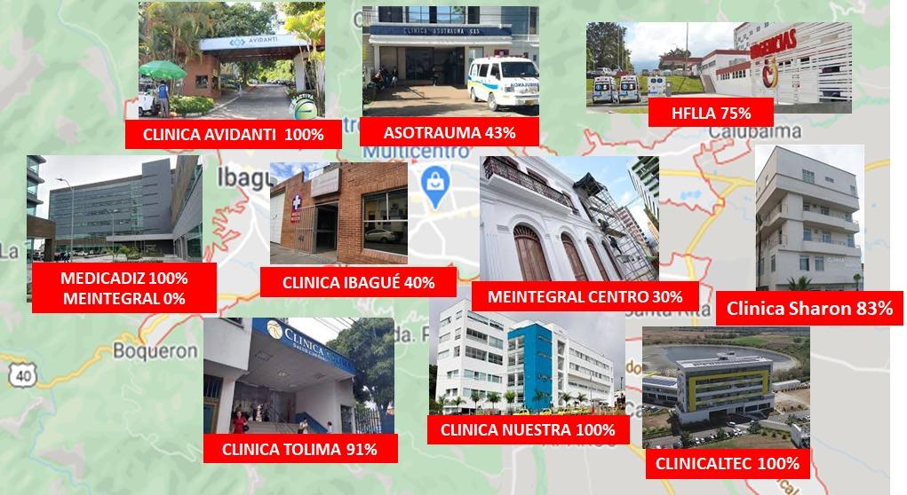 Más de 700 casos de covid-19 en el Tolima y más de 500 en Ibagué se registraron durante el fin de semana 2