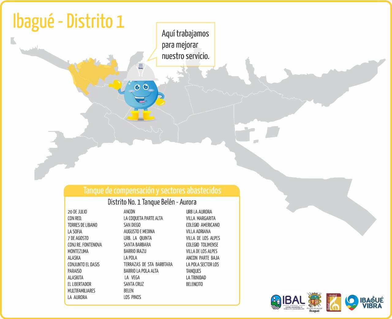 Barrios del centro de Ibagué estarán sin agua por daño en la red de acueducto 4