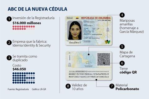 Las 10 cosas que debe saber para obtener la cédula digital en Colombia 3