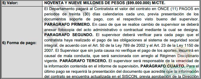 El millonario contrato que Orozco le dio a la exgerente de Indeportes 10