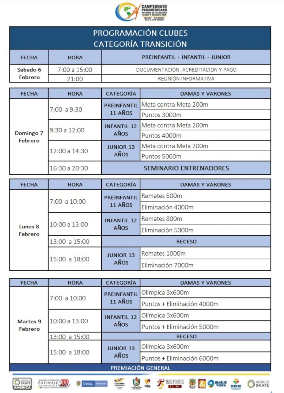 Comienza una nueva jornada en el Panamericano de Patinaje en Ibagué. 7