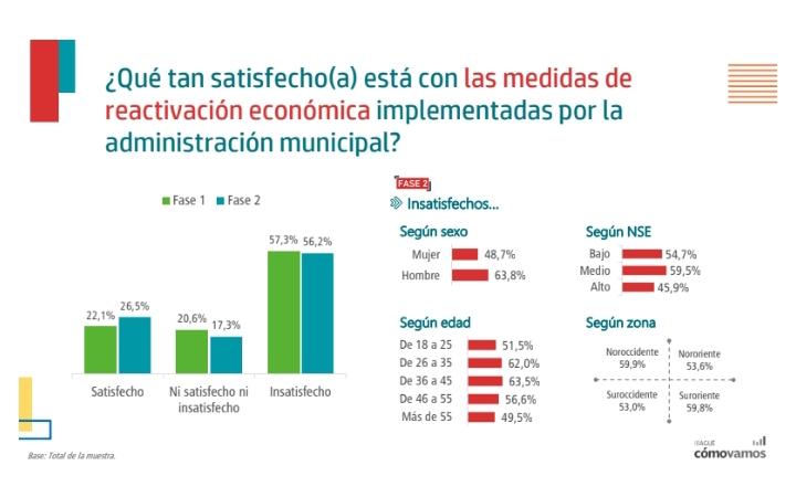 Inseguros, pesimistas y con malos manejos por parte del Gobierno Local se sienten los Ibaguereños 7